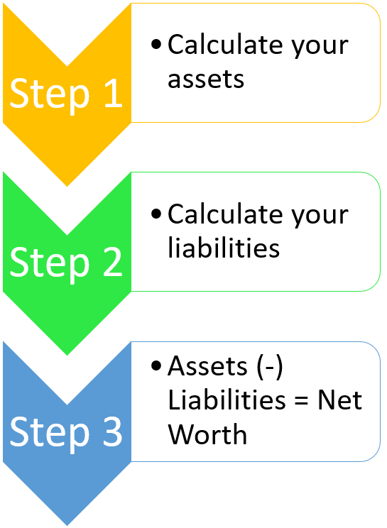 Financial Planning Process 4.PNG